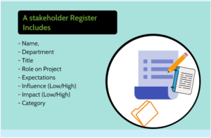 stakeholder register example template includes