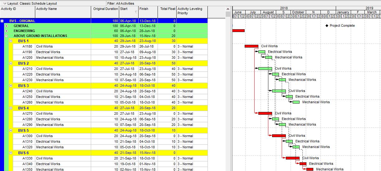 Figure 1 Sample Project
