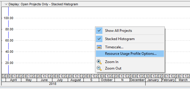 Figure 5 Resource Usage Profile Options