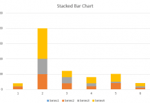 Stacked Bar Chart - Primavera P6 Stacked Histogram
