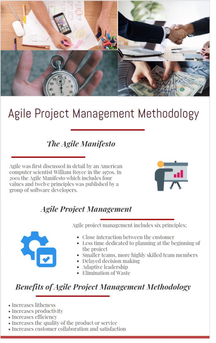 agile manifesto, principles, benefits and drawbacks of agile project management methodology