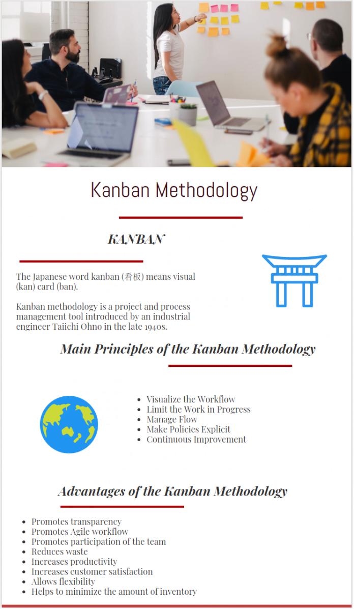 kanban boards, approach, advantages and disadvantages of the Kanban Methodology in project management.