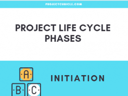 Five Project Management Life Cycle Phases infographic