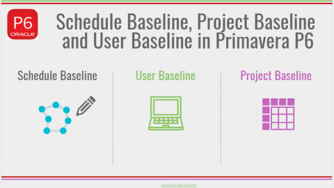 schedule baseline project baseline user baseline