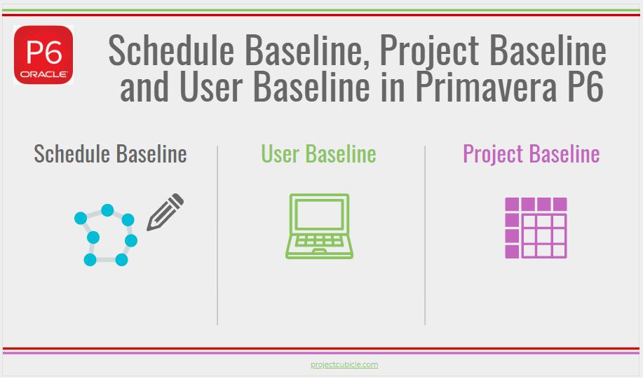 schedule baseline project baseline user baseline