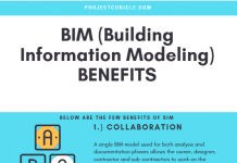 BIM building information modeling benefits