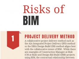 BIM Technology & Risks of Building Information Modeling - projectcubicle