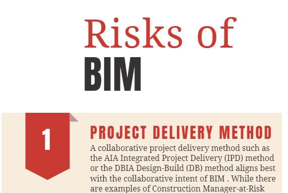bim technology & risks of bim
