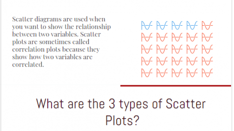how to draw a scatter diagram, plot, graph with examples what is a scatter diagram with correlation