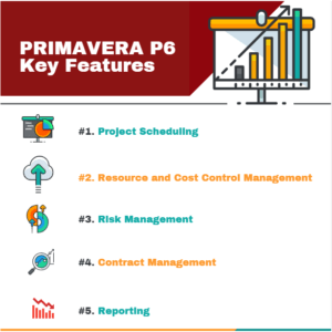 what is primavera p6 software how to learn primavera p6 key features