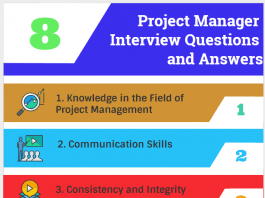 Project Manager Interview Questions and Answers infograph