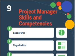 Project Manager Skills and Competencies