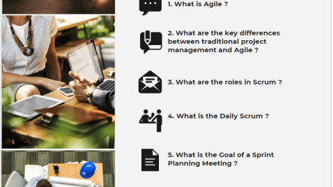 Scrum Master Interview Questions & Agile Scrum Interview Questions and answers