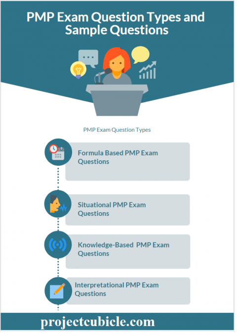 Formula Based, Knowledge based Situational and Interpretational Sample PMP Exam questions and answers