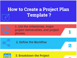 How to create a Project Plan Template