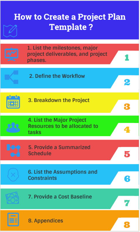 How to create a Project Plan Template Example Creation Steps