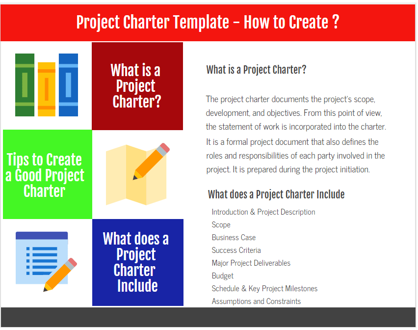 Project Charter Template Example -What is a project charter and why is it important and What is included in? How to create