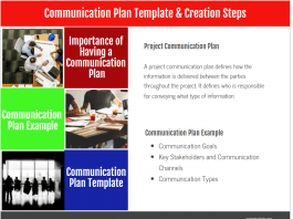 Project Communication Plan Template & Creation Steps infographic