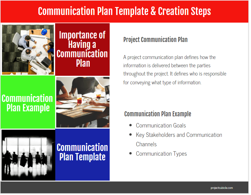 Project Communication Plan Template Example & Creation Steps infographic
