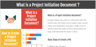 Project Initiation Document – What is a Project Initiation document vs project charter