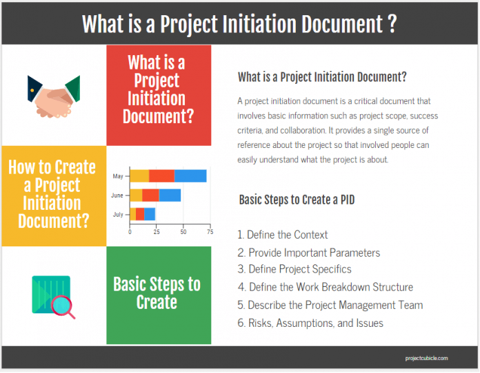 Project Initiation Document – What is a Project Initiation Document