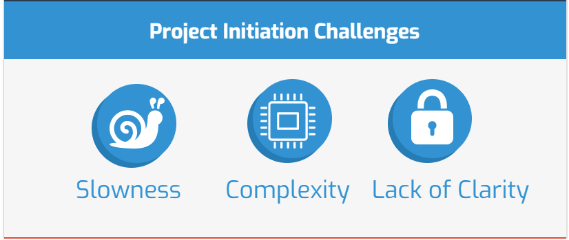 Project Initiation steps Challenges-min