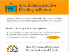 Sprint Retrospective Meeting in Scrum
