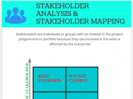 stakeholder mapping matrix , stakeholder analysis , stakeholder management tools and definition and classification .