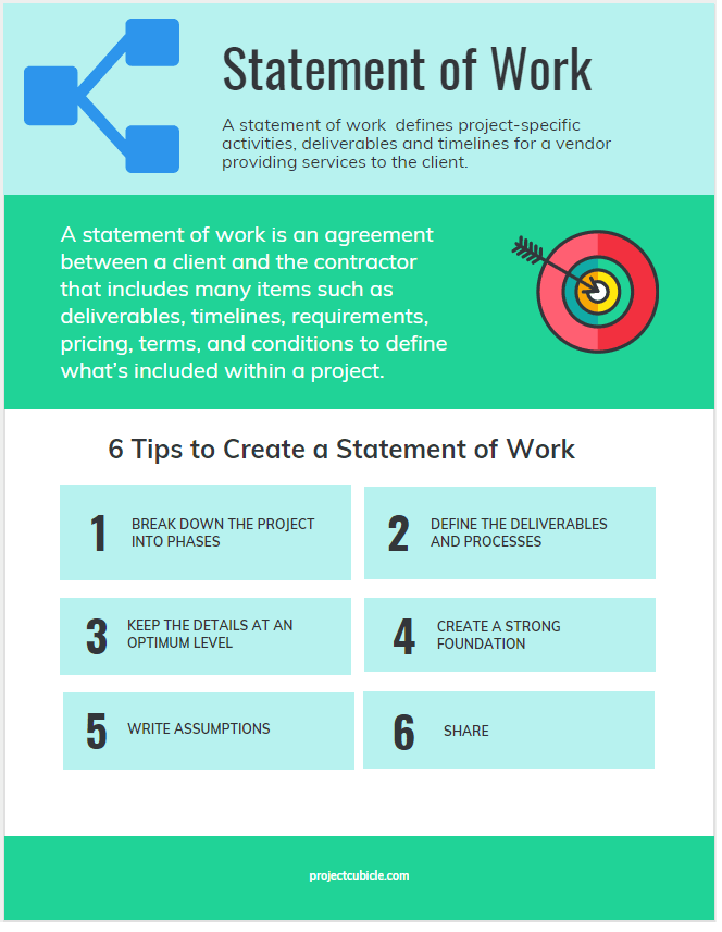 Statement of Work Template and Example , Definition