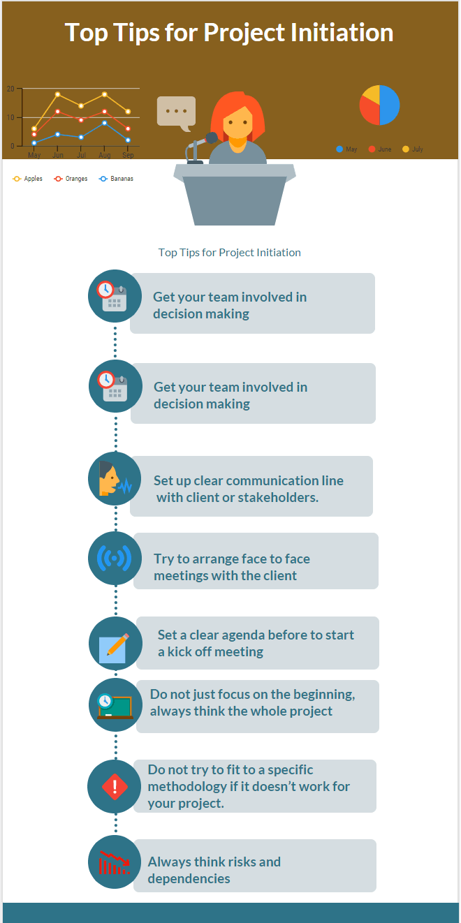 Top tips for project initiation steps process phase
