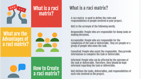 how to create a raci matrix - Responsibility Assignment Matrix (RACI Chart) Advantages and disadvantages of raci matrix