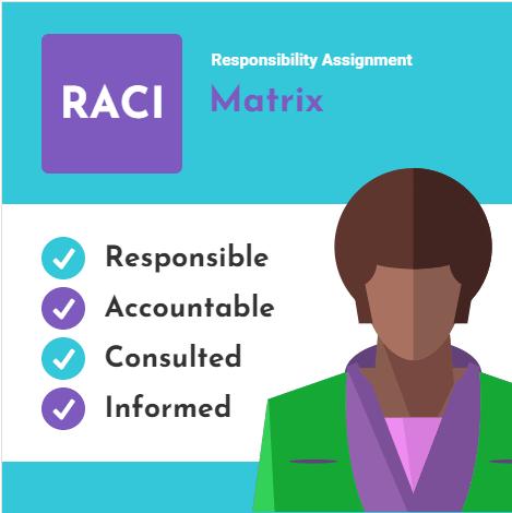 raci matrix - Responsibility Assignment Matrix (RACI Chart)-min