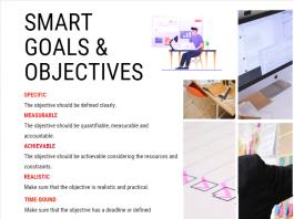 smart goals smart objectives smart goals examples