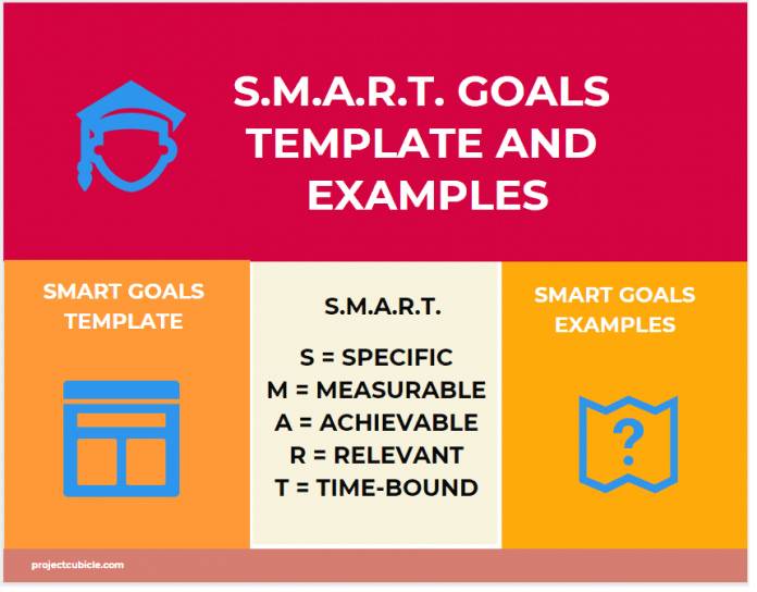 Smart Goals Template and Examples