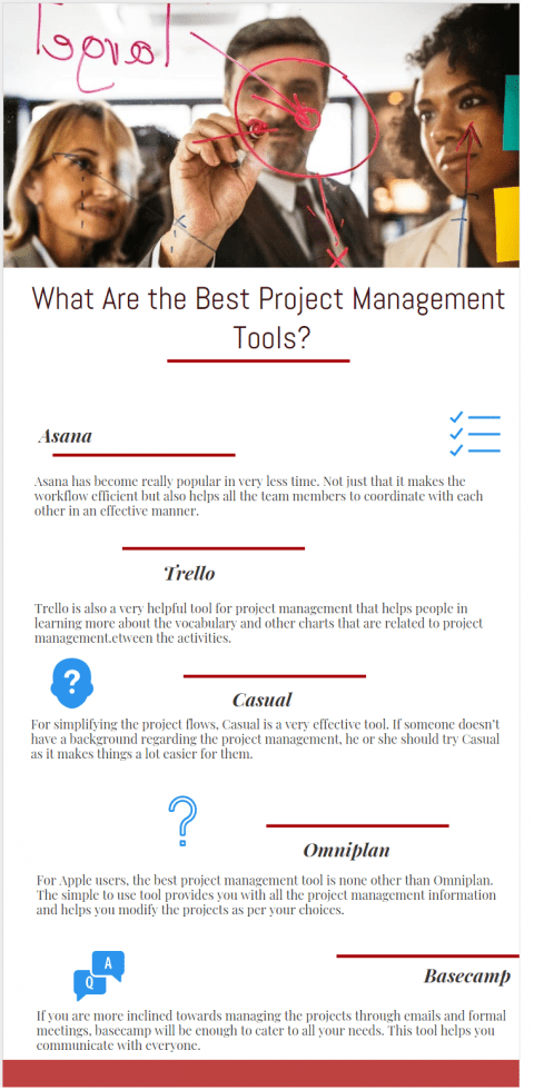 What Are the Best Project Management Tools and software comparison infographic