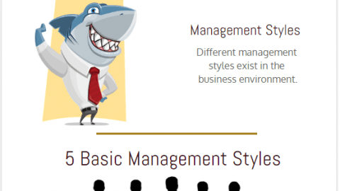 5 Best Management Styles For Project Managers