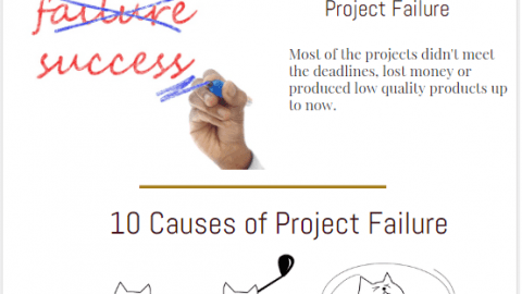 Why Do Projects Fail causes of project failure reasons why project fail
