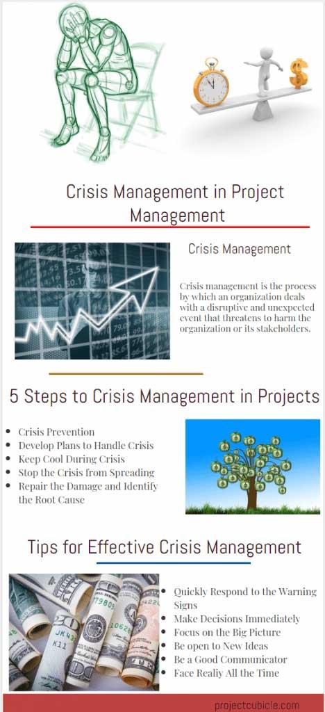 crisis management steps in project management