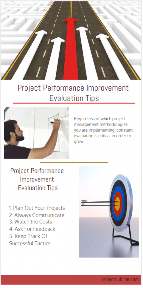 project performance improvement evaluation tips