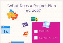 [Image: What-Does-a-Project-Plan-Include-218x150.png]