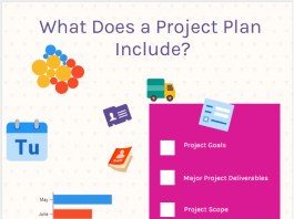 What Does a Project Plan Include