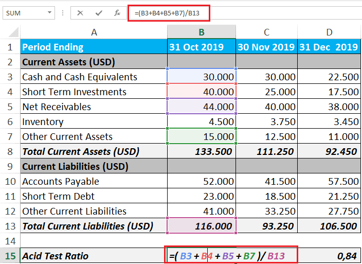 Acid-test-ratio-calculation-excel