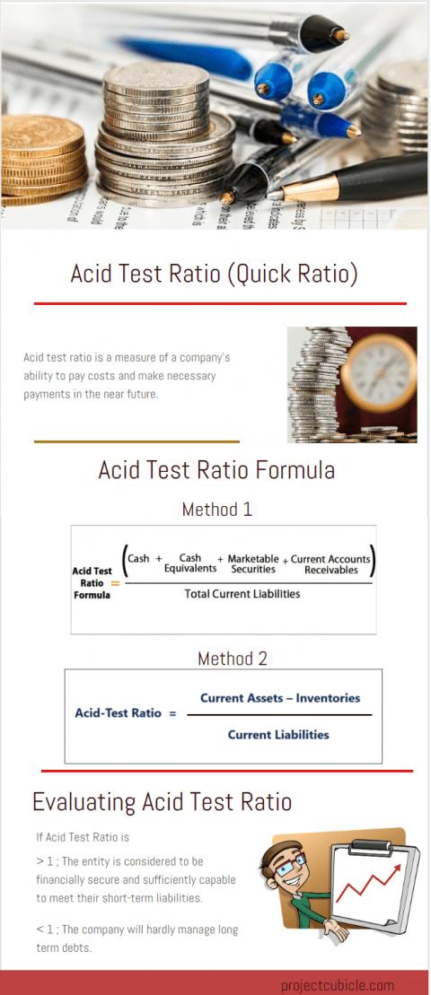 acid test ratio quick ratio formula definition example