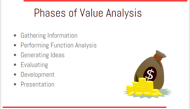 phases of value analysis engineering methodology purpose