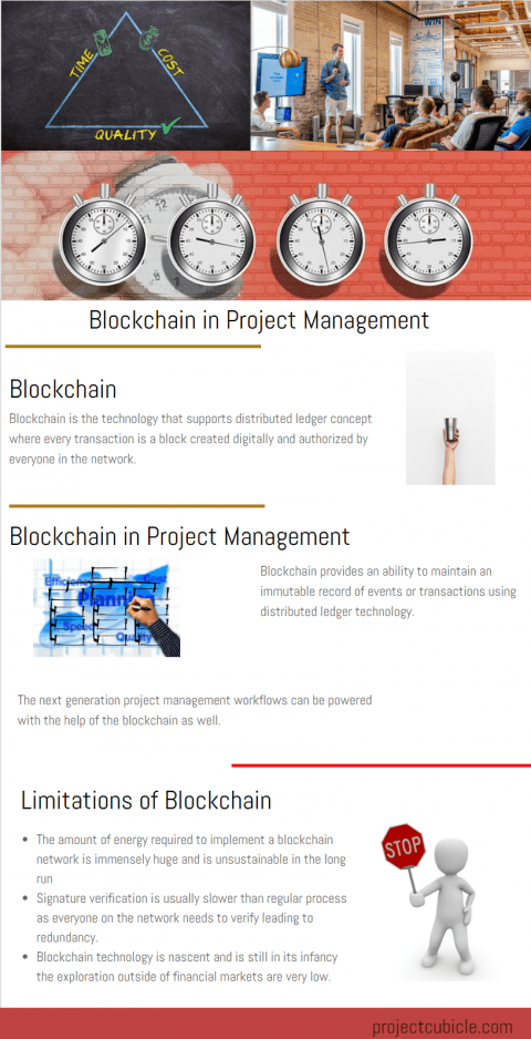 Blockchain in Project Management