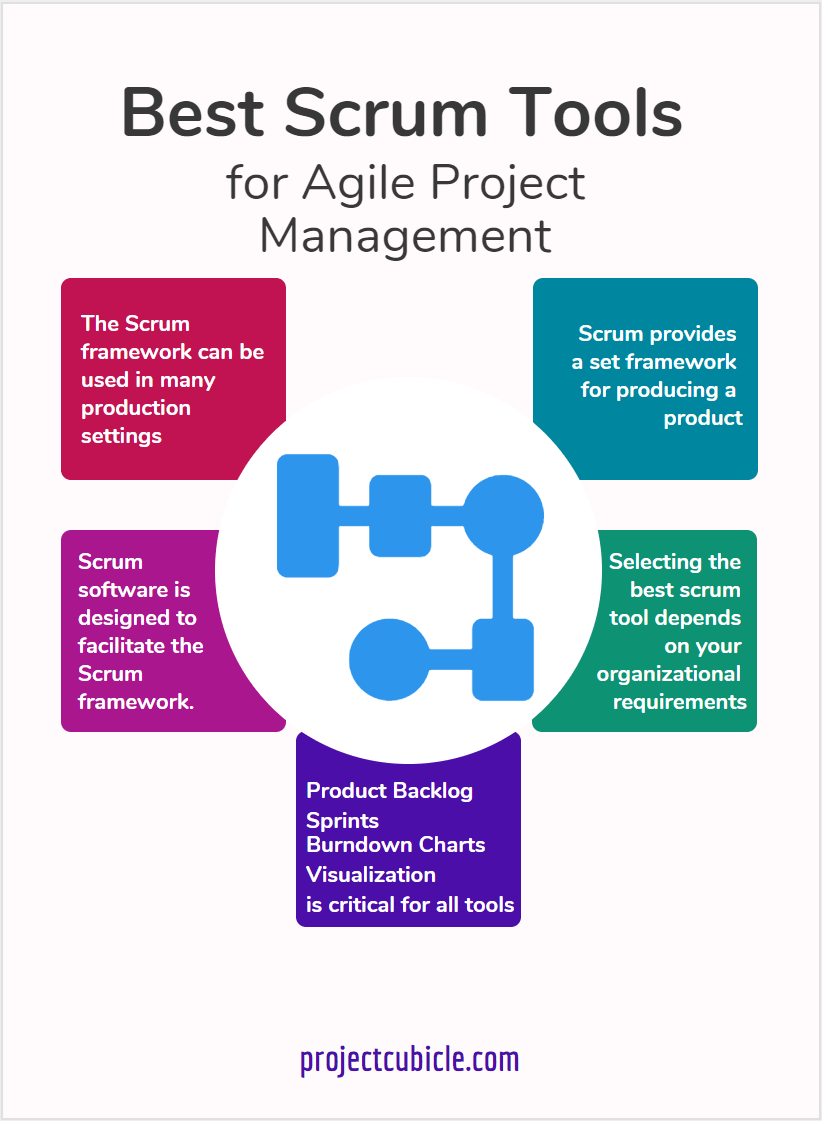best scrum tools for agile project management