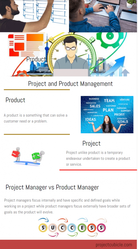 project management and product management