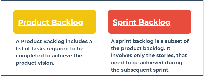 what is the difference between produc backlog vs sprint backlog