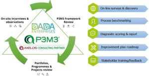 dada enterprise