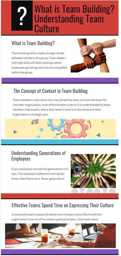 what is team building skills, culture, success